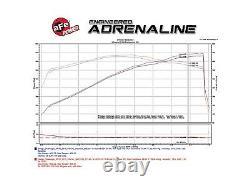 AFE 58-10003R Carbon Fiber Cold Air Intake 2012-2014 Chrysler 300 SRT8 6.4L HEMI