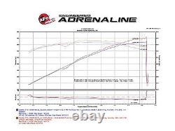 Afe 52-74207-c Fibre De Carbone Apport D'air Froid 2009-2015 Cadillac Cts-v 6.2l
