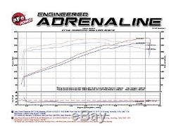 Afe 58-10001d En Fibre De Carbone À Sec S Air Froid Admission 2012-2020 Grand Cherokee Srt