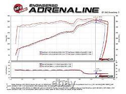 Afe Piste Carbone Fibre D'air Froid Prise 11-2020 Chargeur Challenger 300c 5.7l Hemi