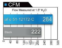 Afe Power 51-12172-c Carbon Fiber Cold Air Intake 2012-2019 Chargeur 6.4l Hemi