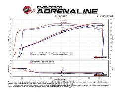 Afe Puissance 54-12172-c Fibre De Carbone Prise D'air Froide 2012-2019 Chargeur 6.4l Hemi