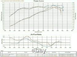 Mrn Fibre De Carbone /fibre De Course Plenum Prise Porsche 987.1 Cayman Boxster Pas Ipd